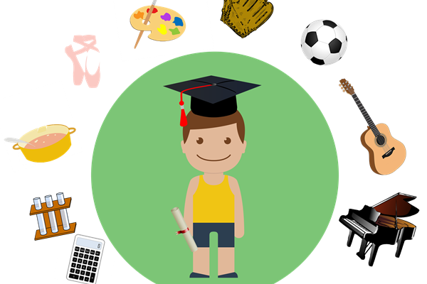 The Significance of Non-Scholastic Activities